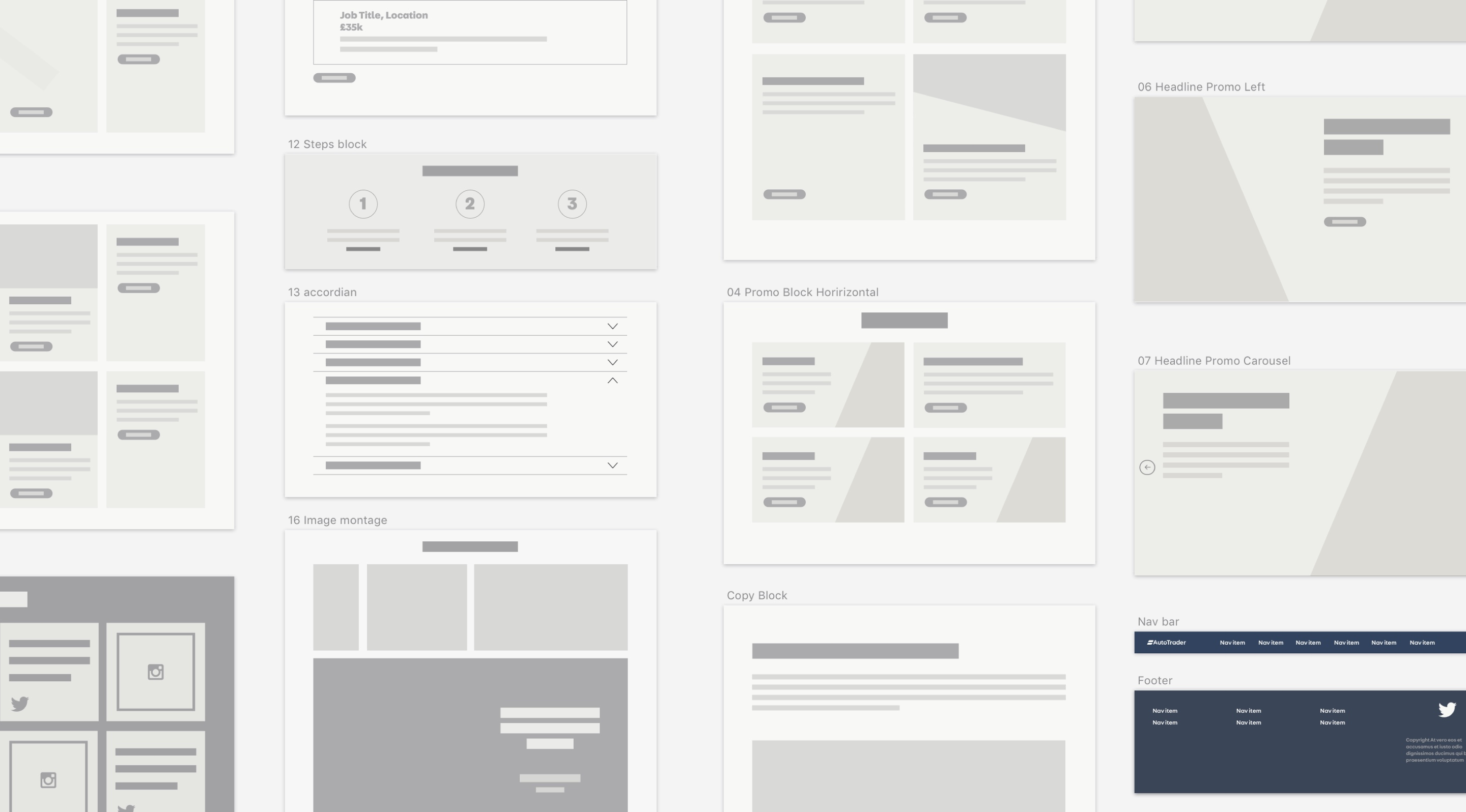 autotrader-wireframing